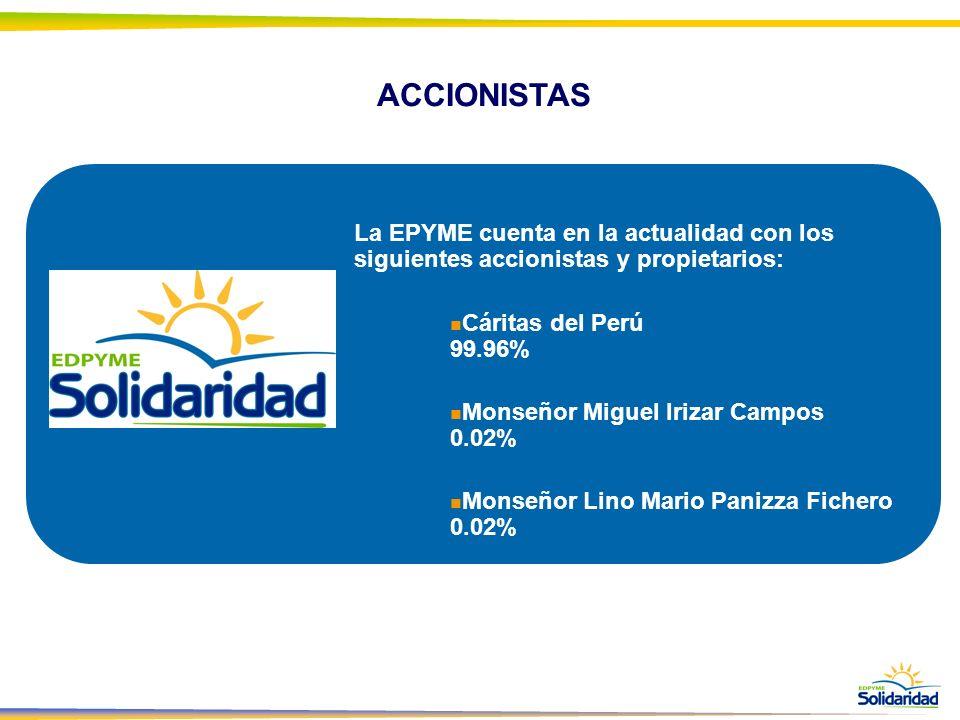 ACCIONISTAS La EPYME cuenta en la actualidad con los siguientes accionistas y propietarios: Cáritas del Perú 99.96%