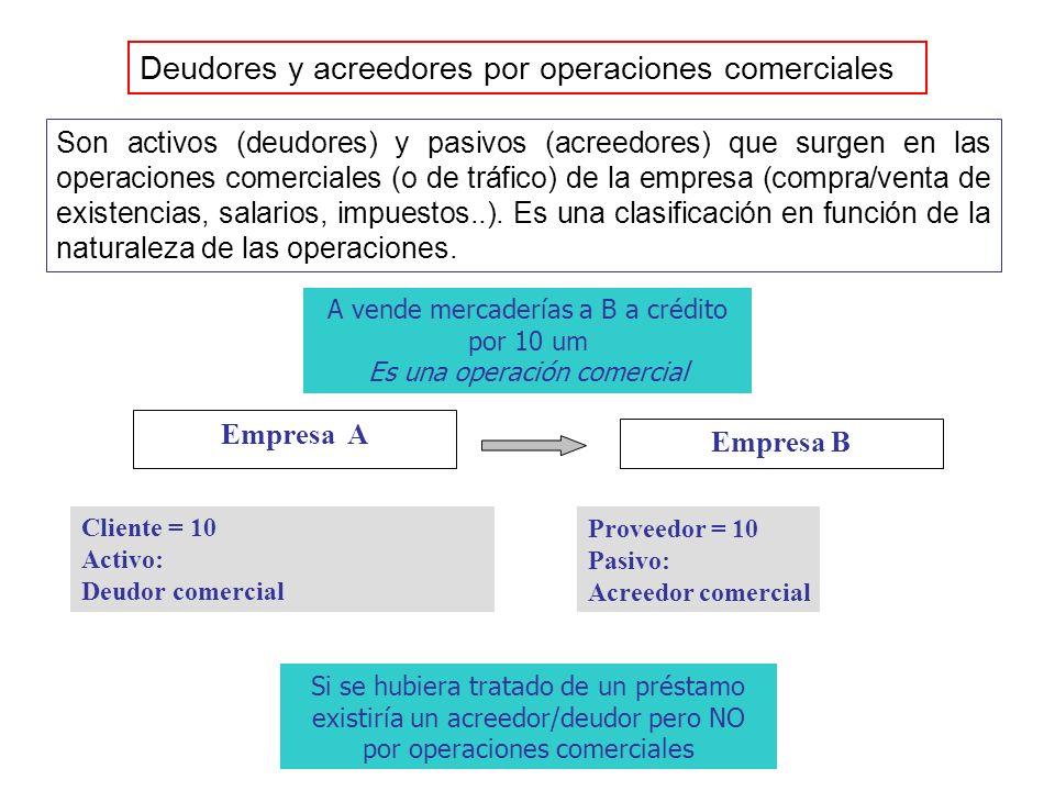 Deudores y acreedores por operaciones comerciales