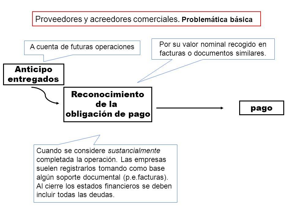 Proveedores y acreedores comerciales. Problemática básica