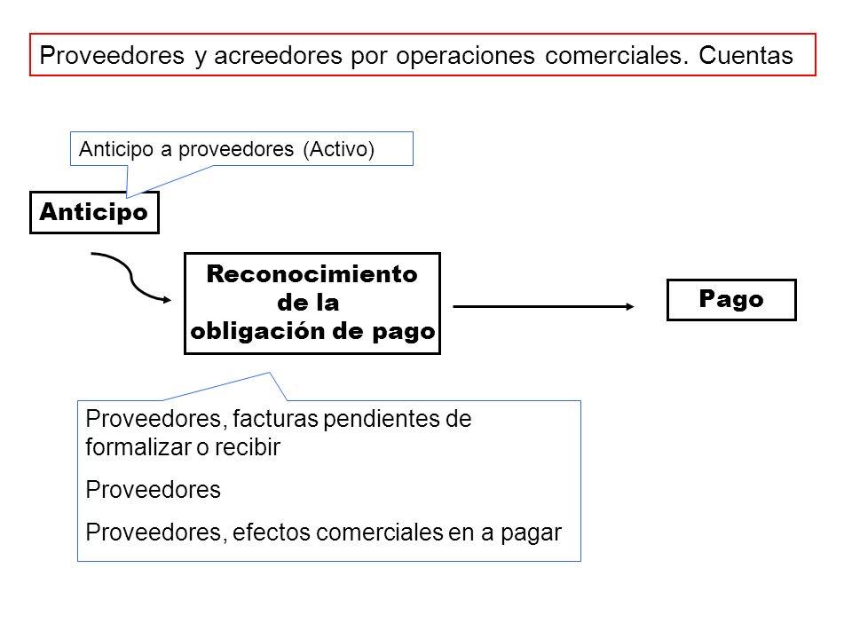 Proveedores y acreedores por operaciones comerciales. Cuentas