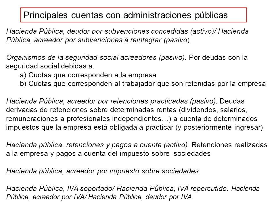 Principales cuentas con administraciones públicas