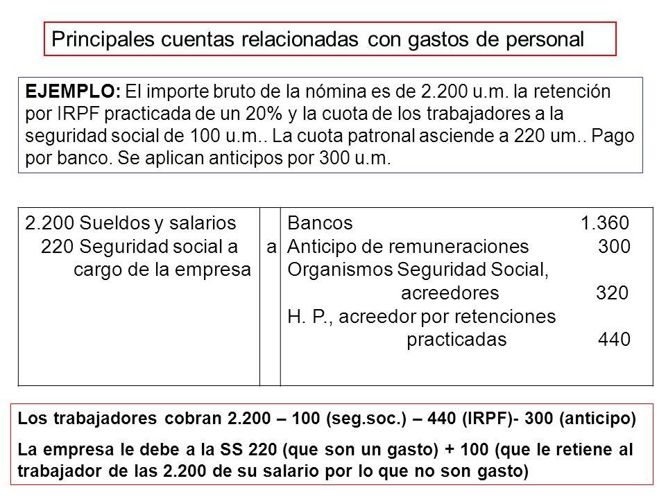 Principales cuentas relacionadas con gastos de personal