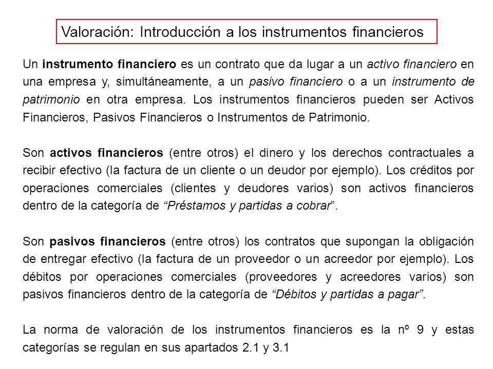 Valoración: Introducción a los instrumentos financieros