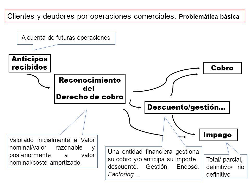 A cuenta de futuras operaciones