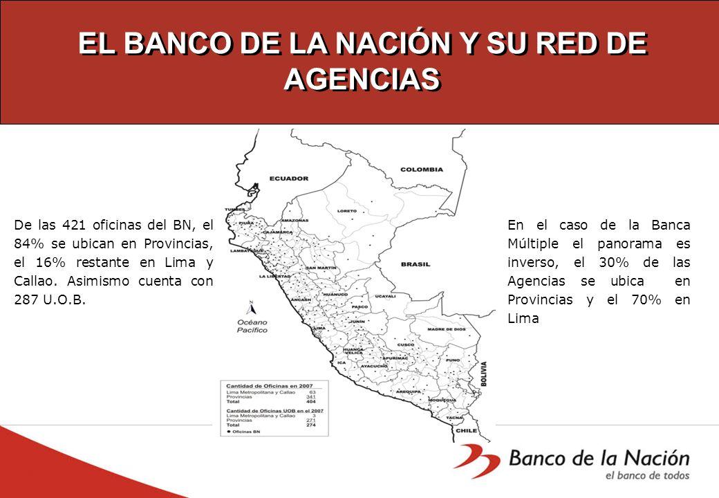 EL BANCO DE LA NACIÓN Y SU RED DE AGENCIAS
