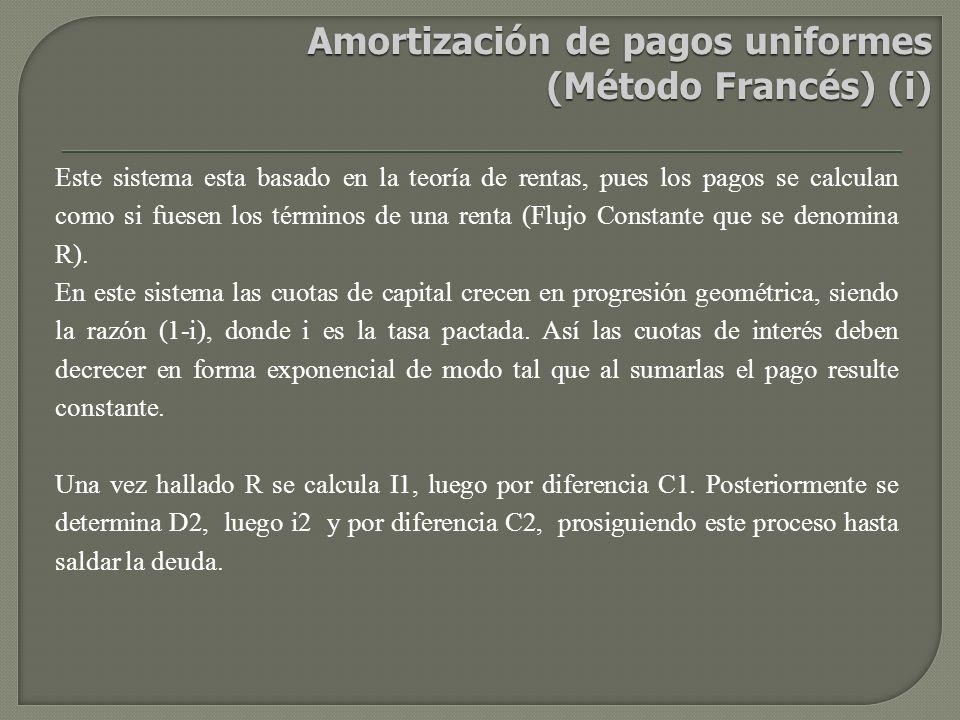 Amortización de pagos uniformes (Método Francés) (i)