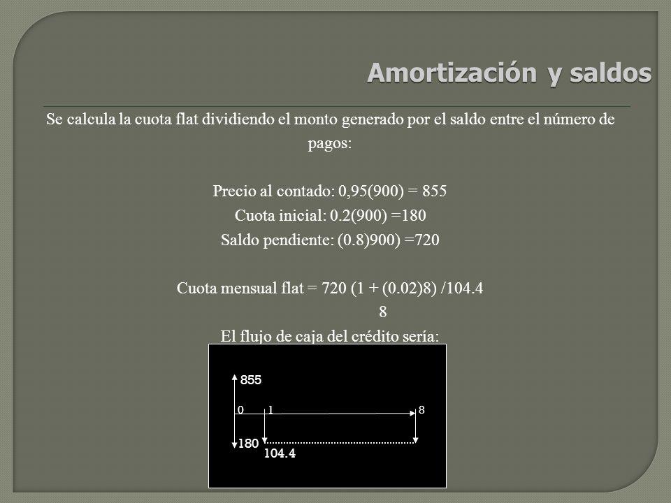 Amortización y saldos Se calcula la cuota flat dividiendo el monto generado por el saldo entre el número de pagos: