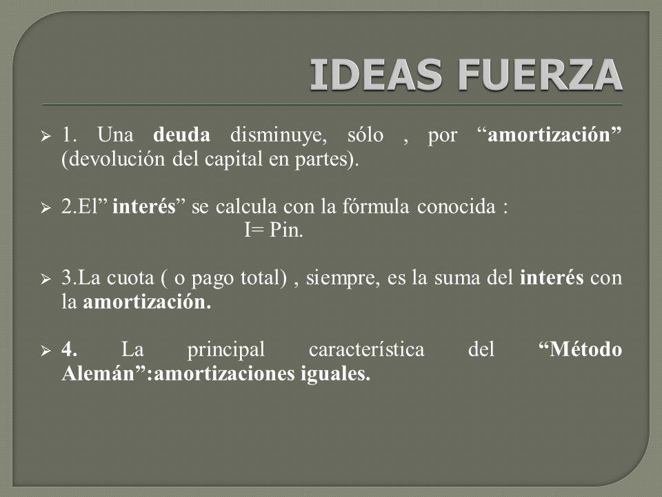 IDEAS FUERZA 1. Una deuda disminuye, sólo , por amortización (devolución del capital en partes).