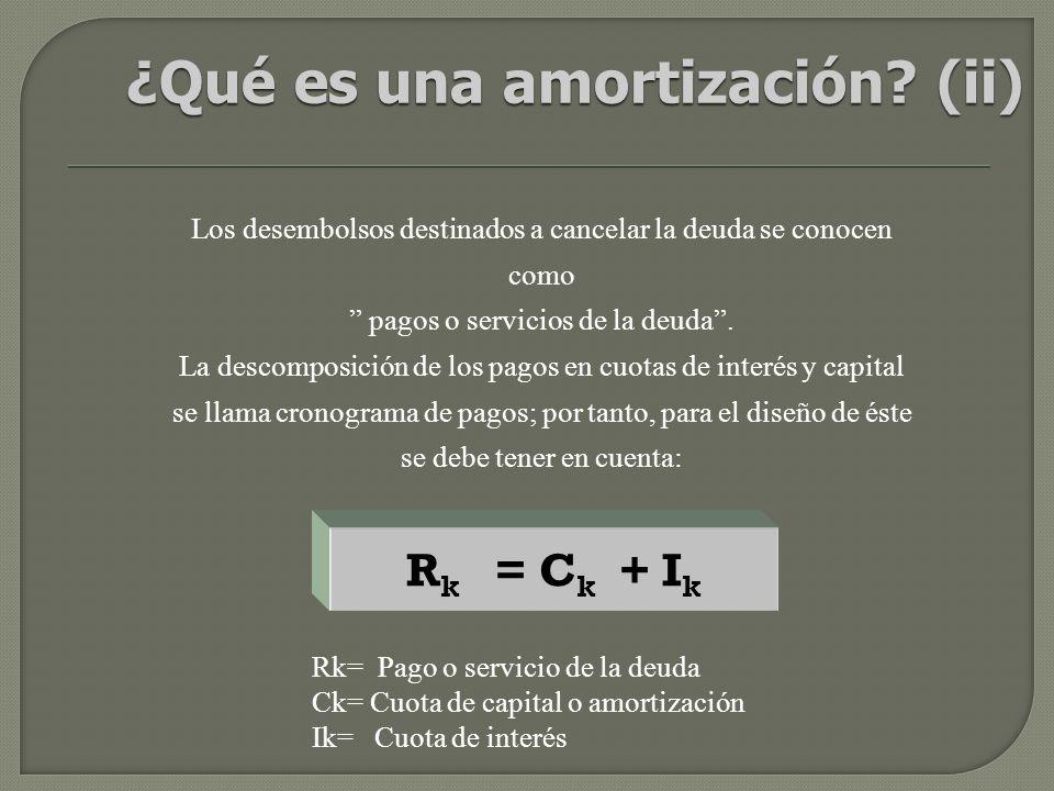 ¿Qué es una amortización (ii)