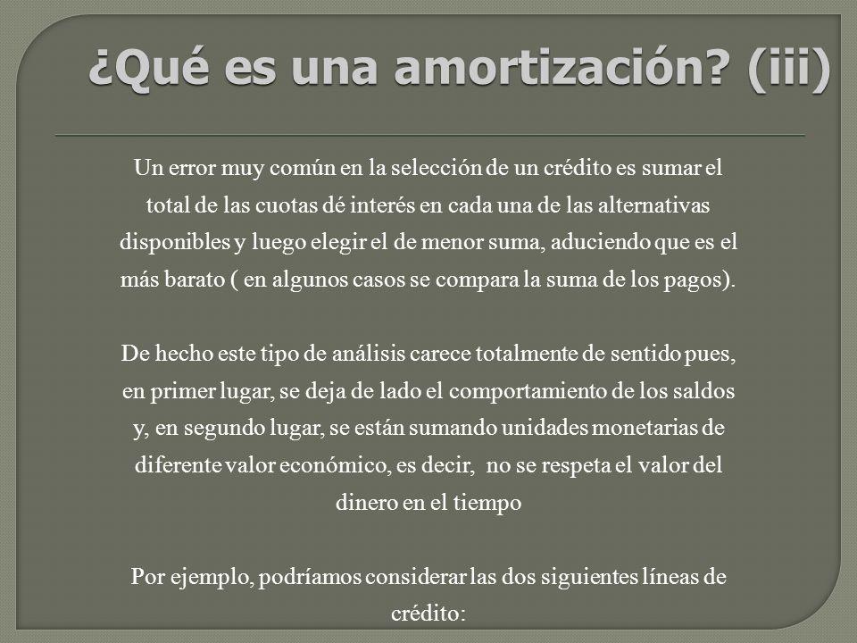 ¿Qué es una amortización (iii)