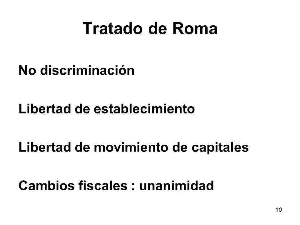 Tratado de Roma No discriminación Libertad de establecimiento