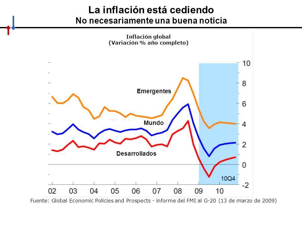 La inflación está cediendo No necesariamente una buena noticia