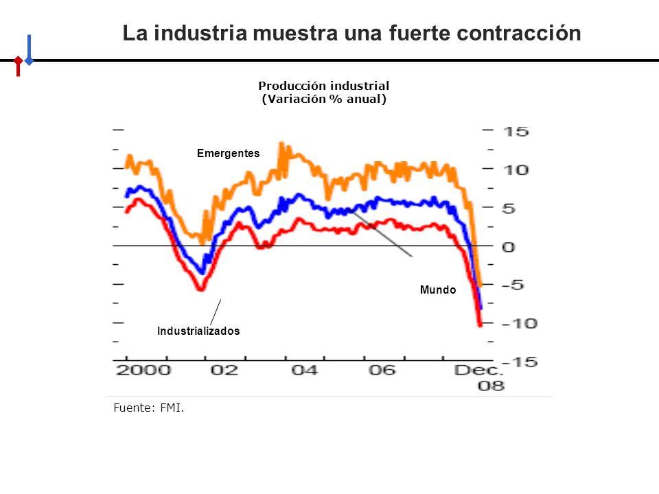La industria muestra una fuerte contracción