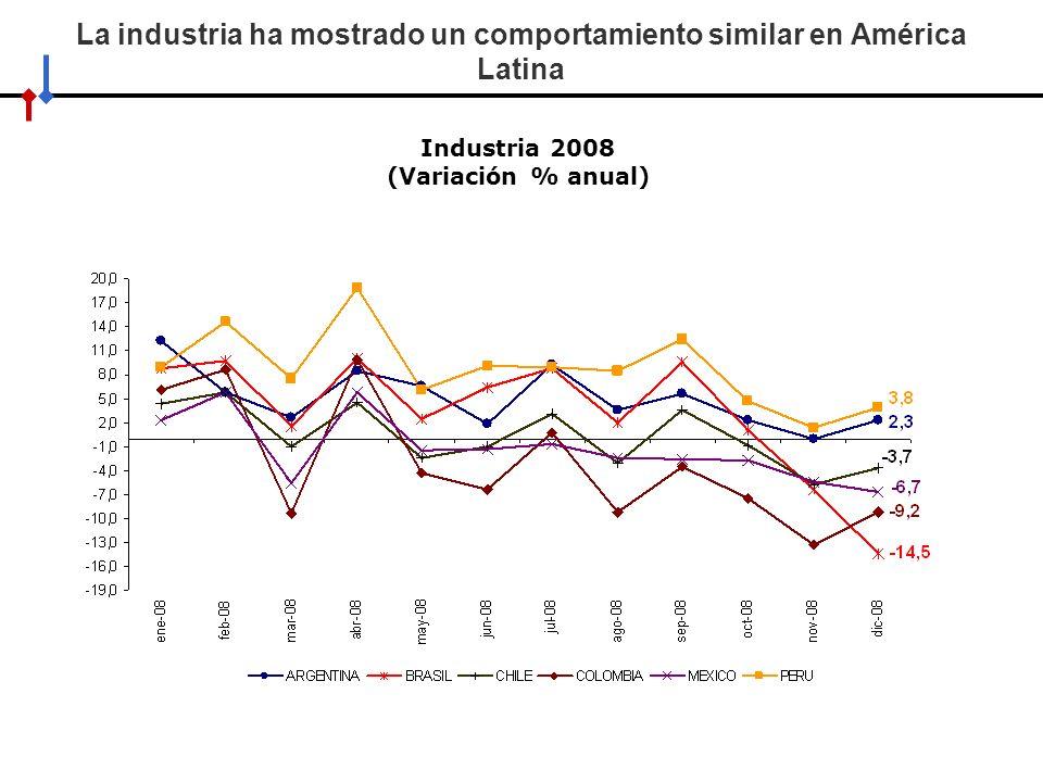 La industria ha mostrado un comportamiento similar en América Latina