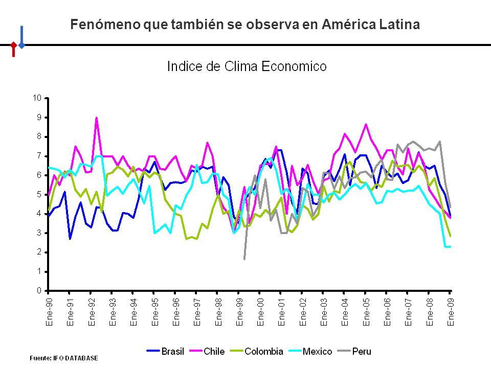 Fenómeno que también se observa en América Latina