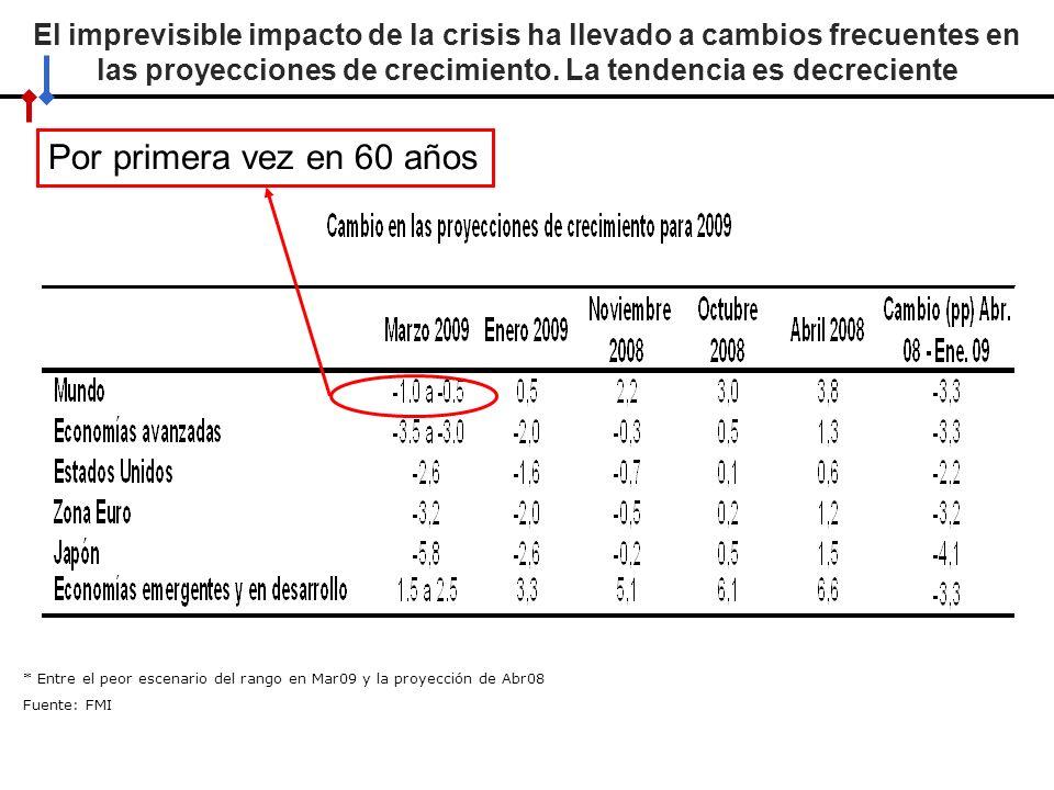 El imprevisible impacto de la crisis ha llevado a cambios frecuentes en las proyecciones de crecimiento. La tendencia es decreciente