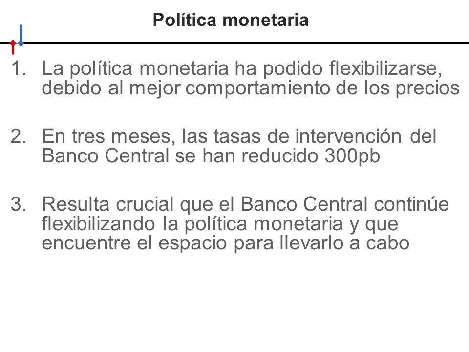 Política monetaria La política monetaria ha podido flexibilizarse, debido al mejor comportamiento de los precios.