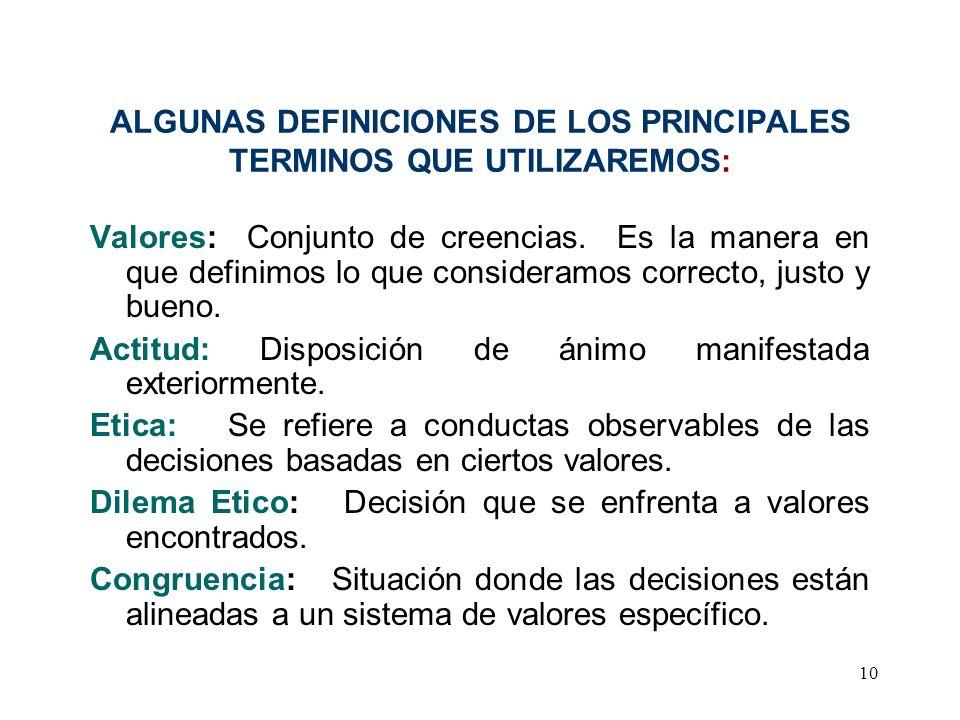 ALGUNAS DEFINICIONES DE LOS PRINCIPALES TERMINOS QUE UTILIZAREMOS: