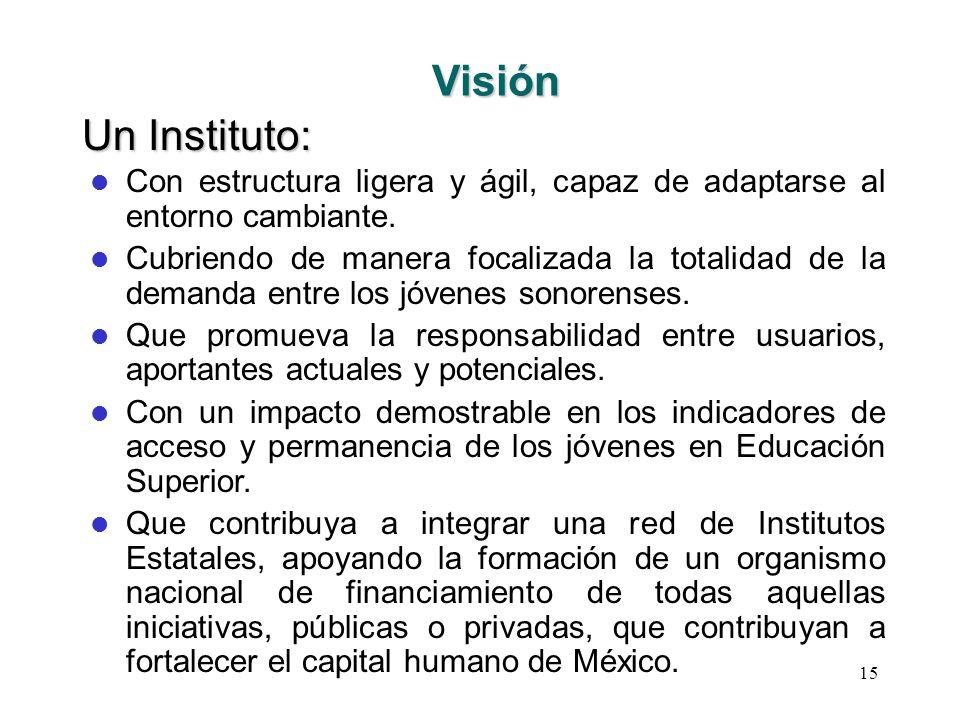 Visión Un Instituto: Con estructura ligera y ágil, capaz de adaptarse al entorno cambiante.