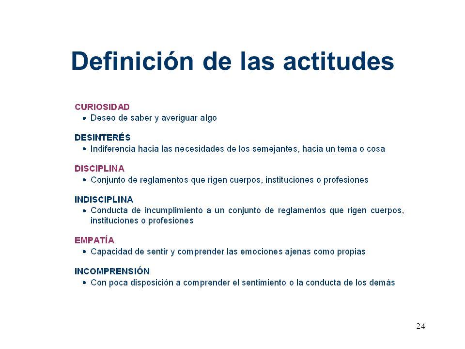 Definición de las actitudes