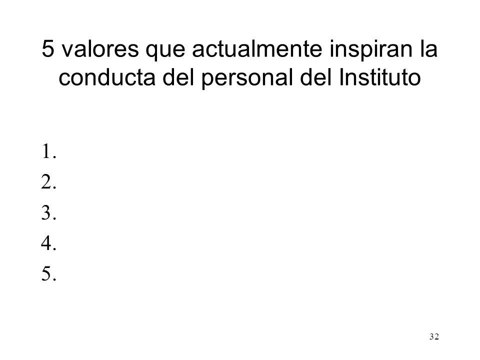 5 valores que actualmente inspiran la conducta del personal del Instituto