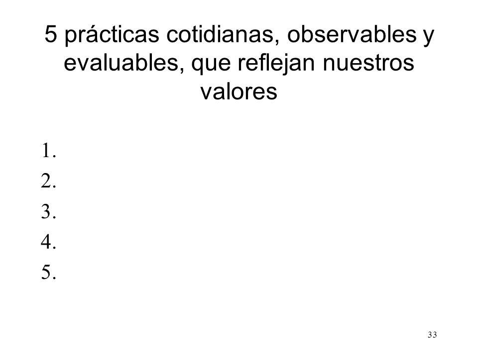 5 prácticas cotidianas, observables y evaluables, que reflejan nuestros valores