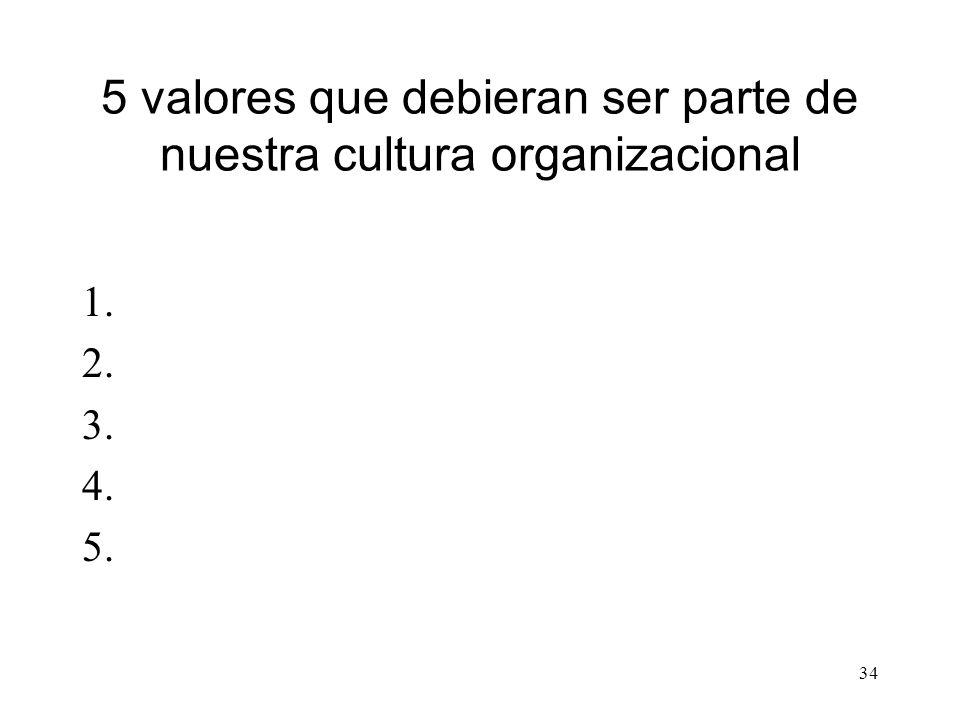 5 valores que debieran ser parte de nuestra cultura organizacional