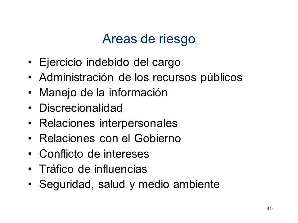 Areas de riesgo Ejercicio indebido del cargo