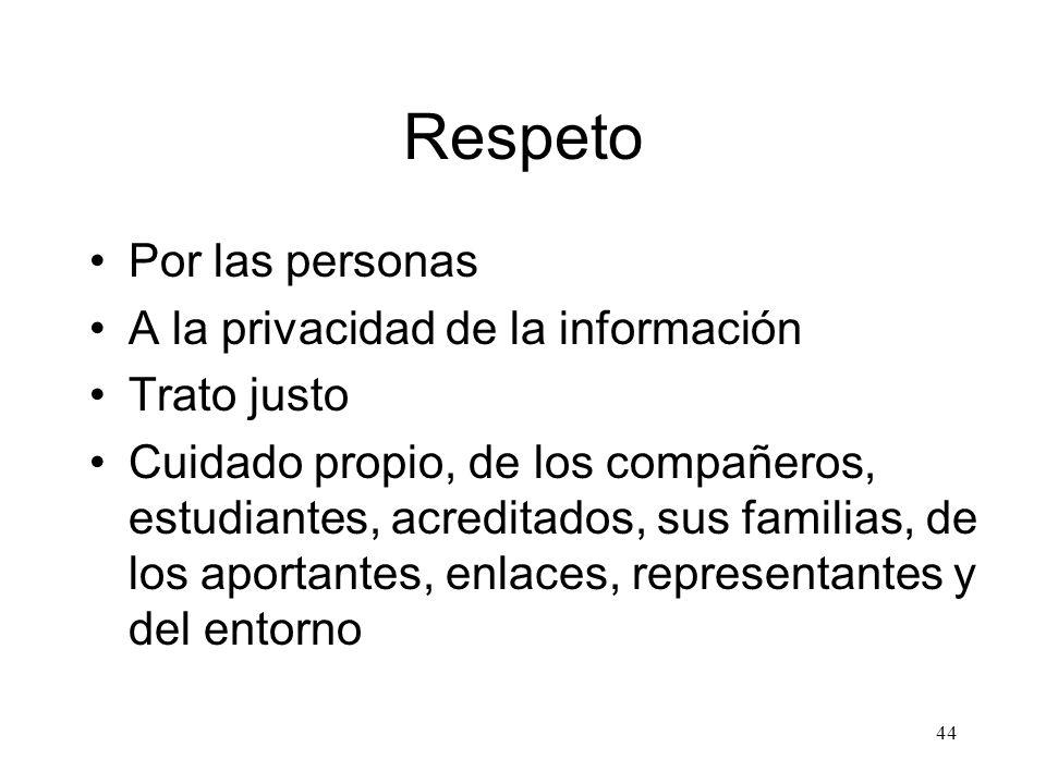 Respeto Por las personas A la privacidad de la información Trato justo