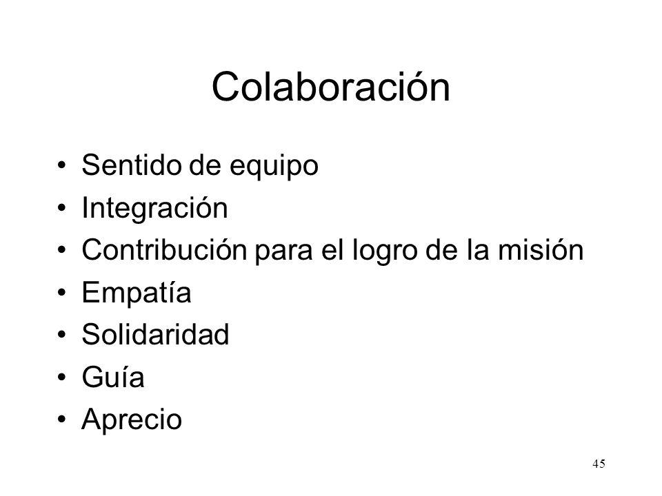 Colaboración Sentido de equipo Integración