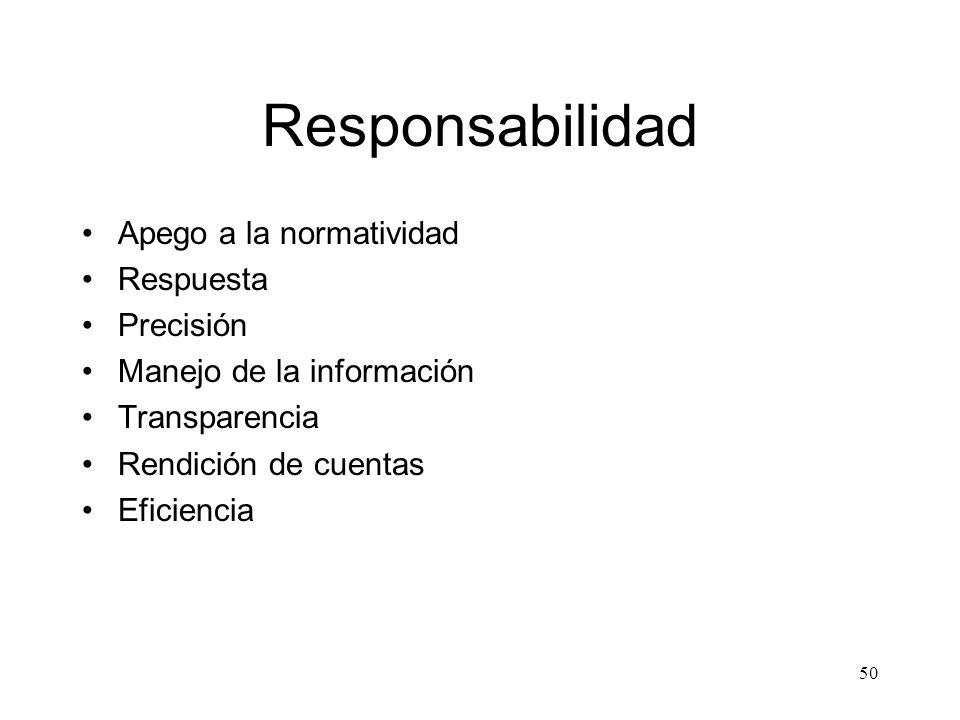 Responsabilidad Apego a la normatividad Respuesta Precisión