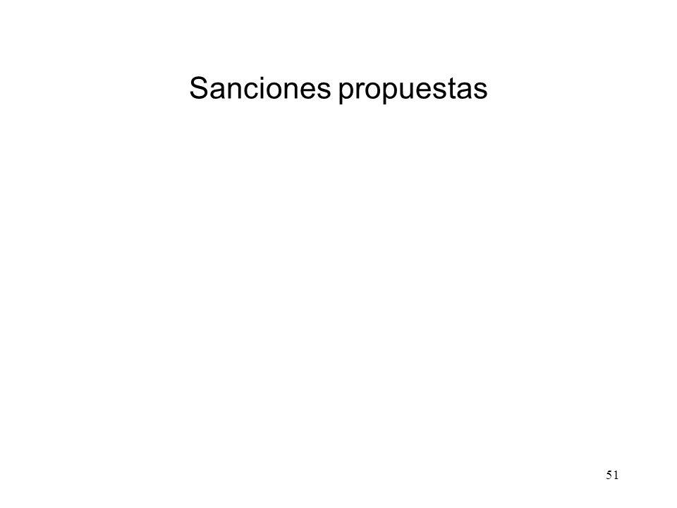 Sanciones propuestas
