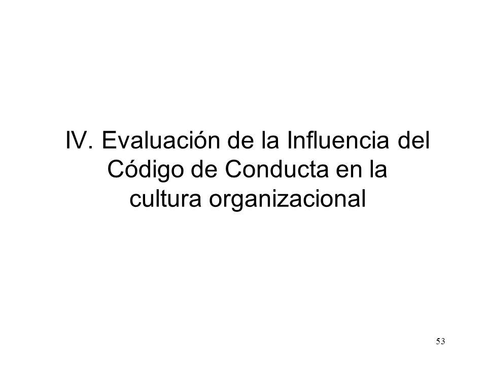 IV. Evaluación de la Influencia del Código de Conducta en la cultura organizacional