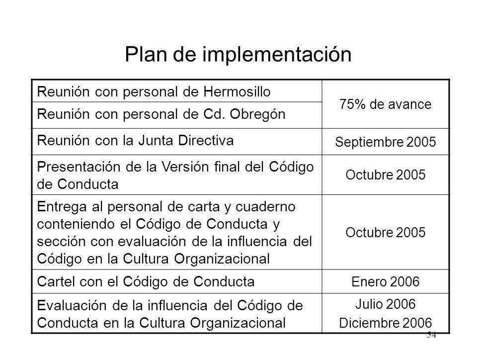 Plan de implementación