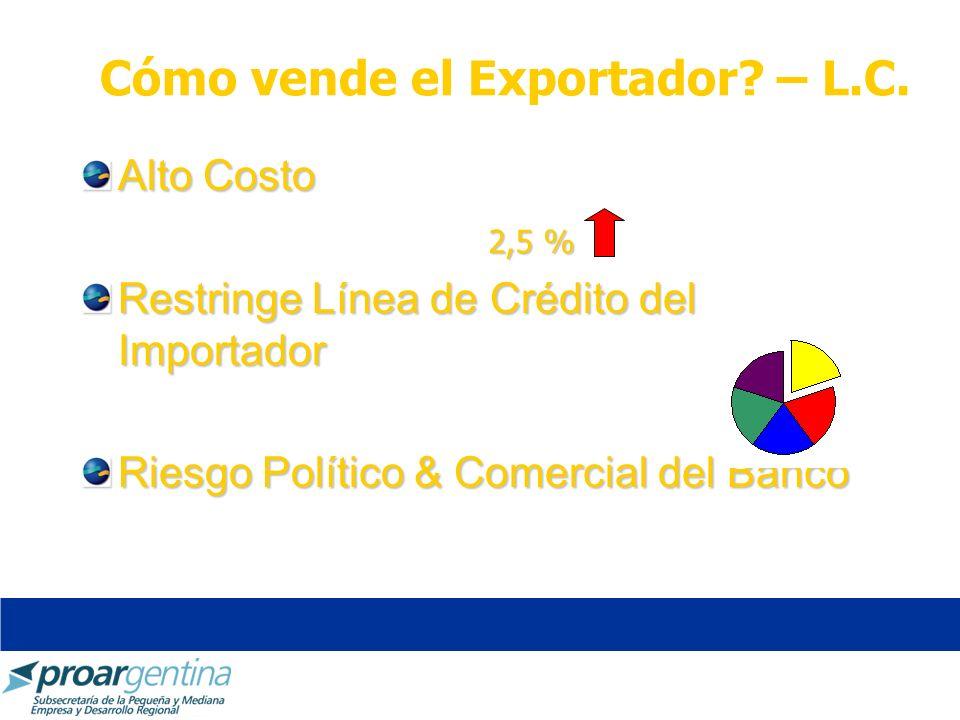 Cómo vende el Exportador – L.C.
