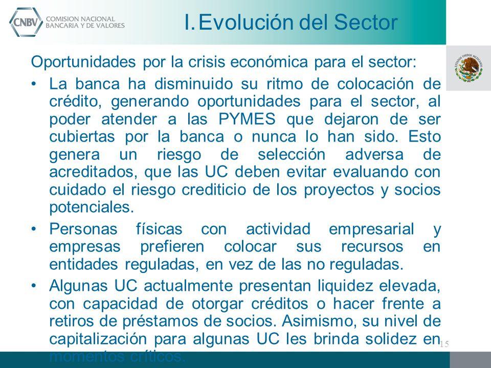 Evolución del Sector Oportunidades por la crisis económica para el sector: