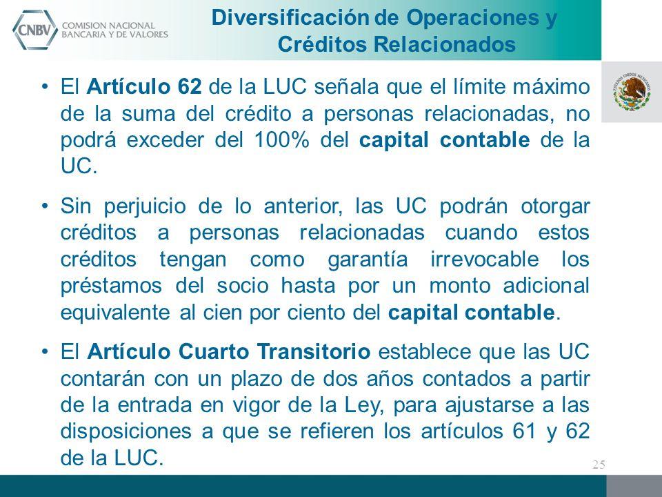 Diversificación de Operaciones y Créditos Relacionados