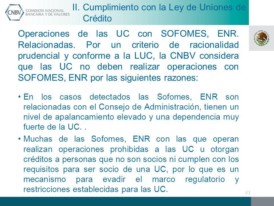 Cumplimiento con la Ley de Uniones de Crédito
