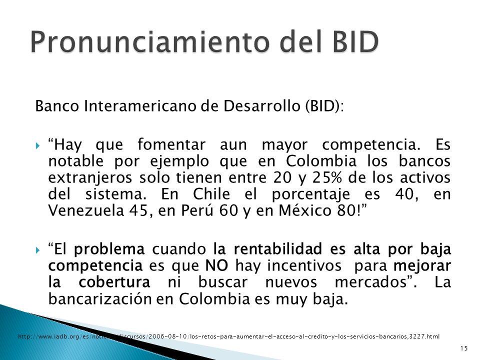 Pronunciamiento del BID