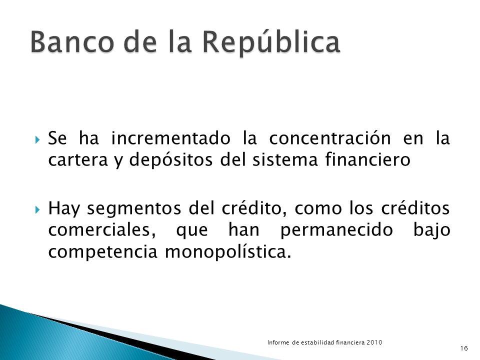 Banco de la República Se ha incrementado la concentración en la cartera y depósitos del sistema financiero.