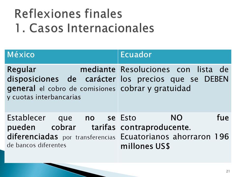 Reflexiones finales 1. Casos Internacionales