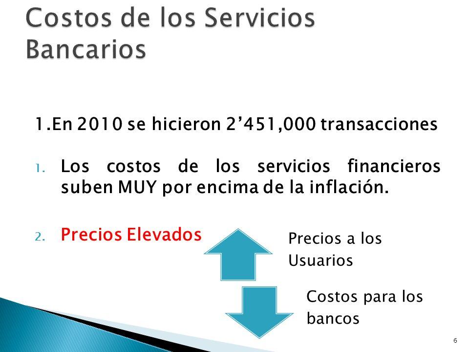 Costos de los Servicios Bancarios