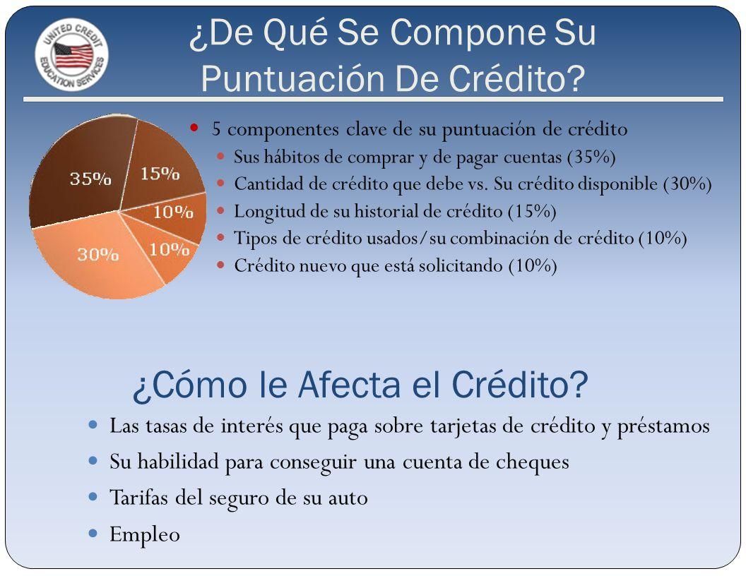 ¿De Qué Se Compone Su Puntuación De Crédito