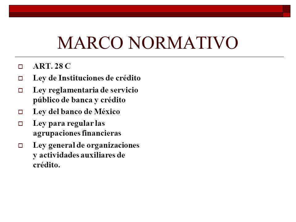 MARCO NORMATIVO ART. 28 C Ley de Instituciones de crédito