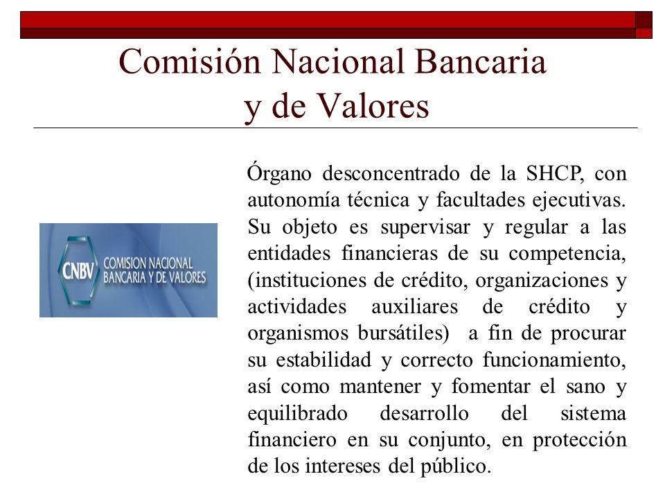 Comisión Nacional Bancaria y de Valores