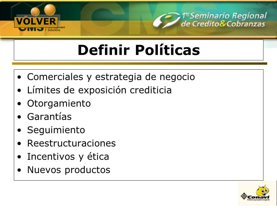 Definir Políticas Comerciales y estrategia de negocio