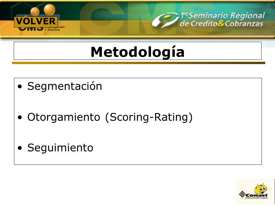 Metodología Segmentación Otorgamiento (Scoring-Rating) Seguimiento