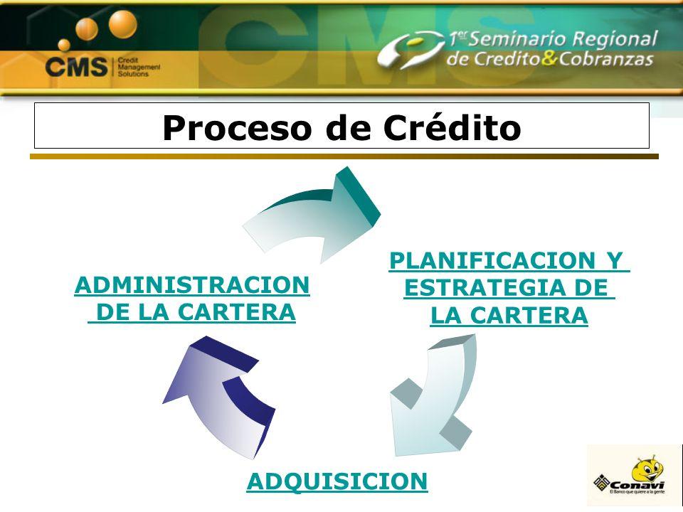 Proceso de Crédito