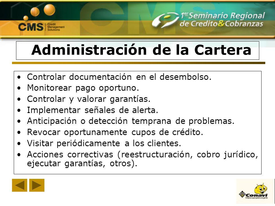 Administración de la Cartera