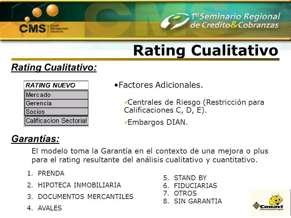Rating Cualitativo Rating Cualitativo: Garantías: